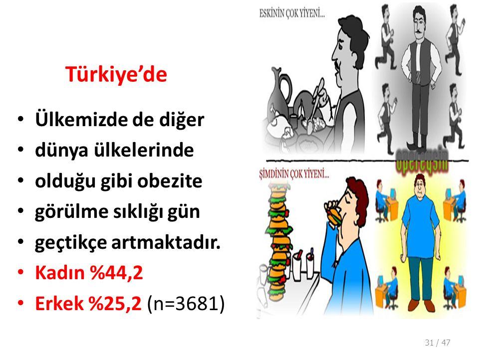 Türkiye'de Ülkemizde de diğer dünya ülkelerinde olduğu gibi obezite