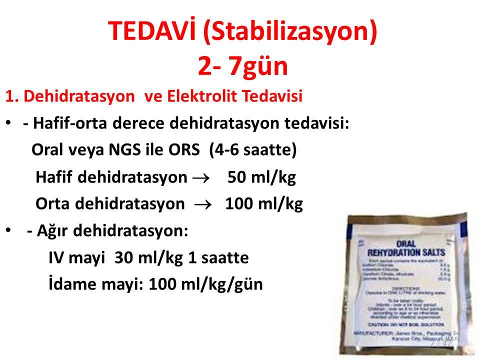 TEDAVİ (Stabilizasyon) 2- 7gün
