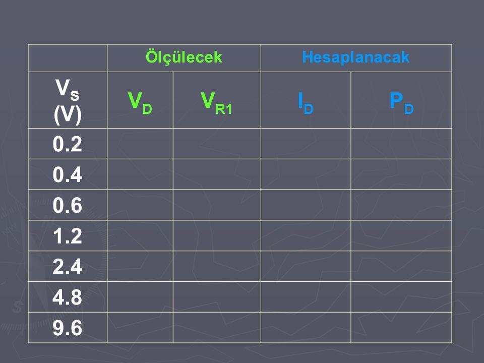 Ölçülecek Hesaplanacak VS (V) VD VR1 ID PD 0.2 0.4 0.6 1.2 2.4 4.8 9.6