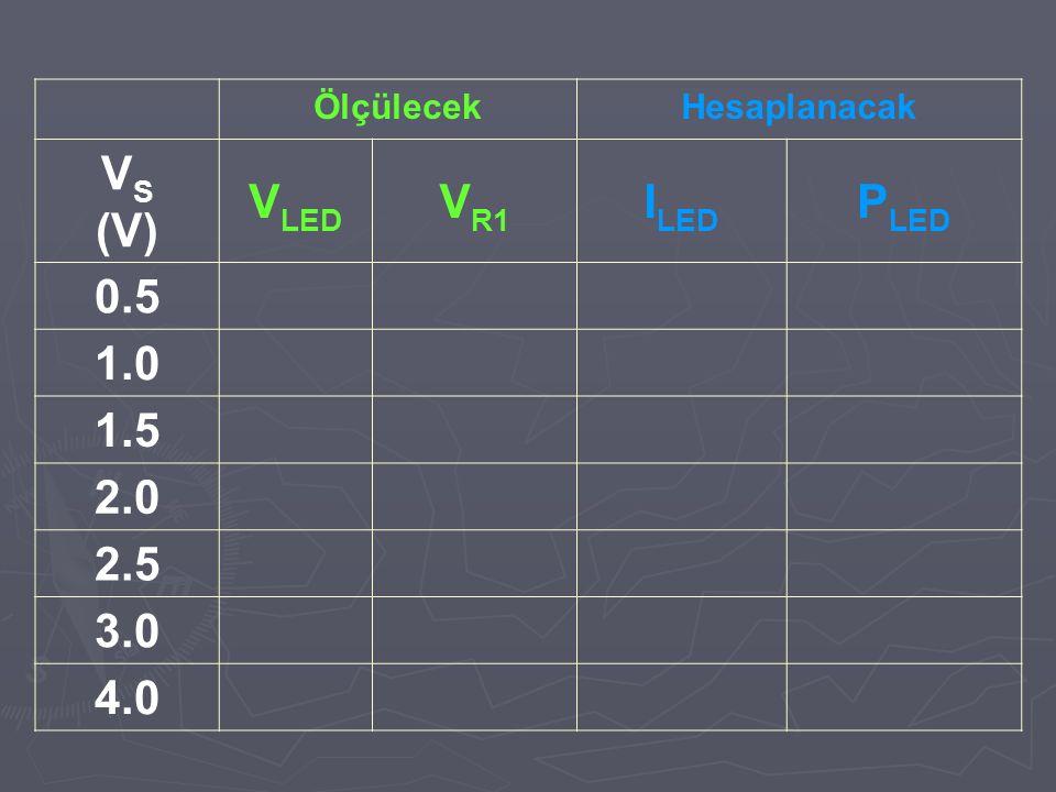 VS (V) VLED VR1 ILED PLED 0.5 1.0 1.5 2.0 2.5 3.0 4.0 Ölçülecek