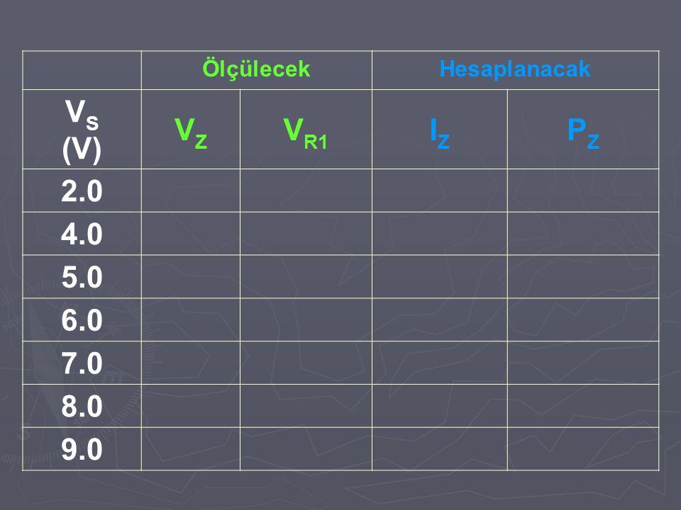 Ölçülecek Hesaplanacak VS (V) VZ VR1 IZ PZ 2.0 4.0 5.0 6.0 7.0 8.0 9.0