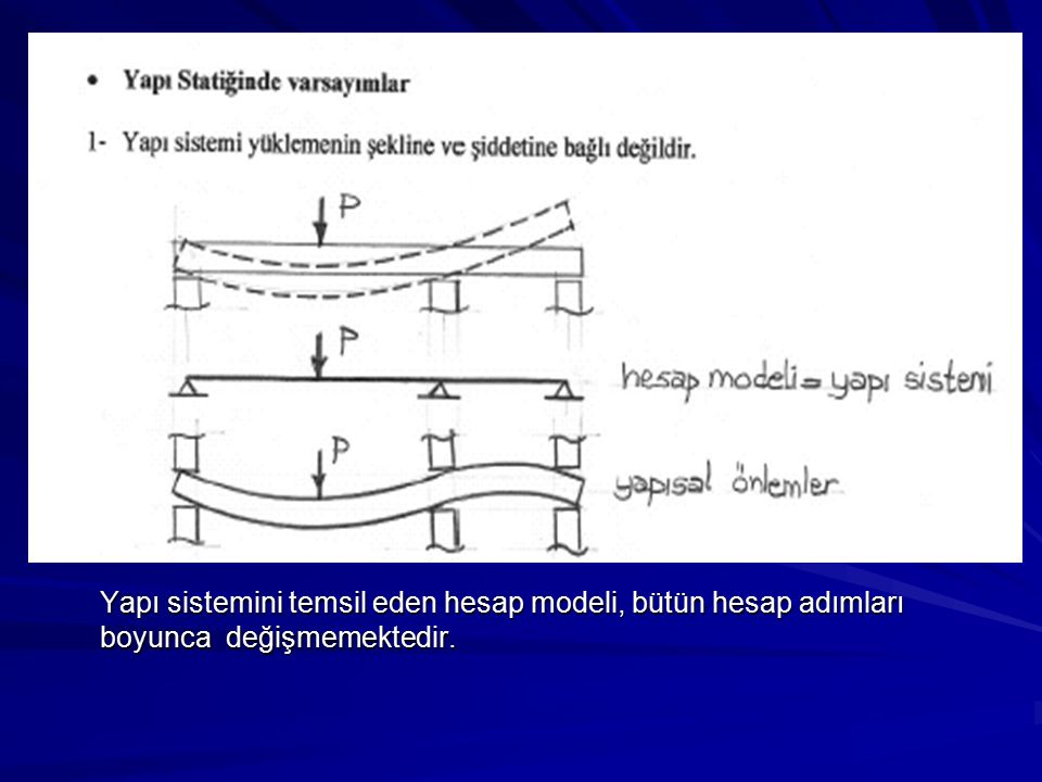 Yapı sistemini temsil eden hesap modeli, bütün hesap adımları