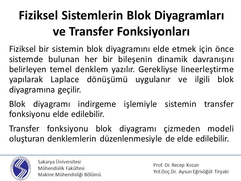 Fiziksel Sistemlerin Blok Diyagramları ve Transfer Fonksiyonları