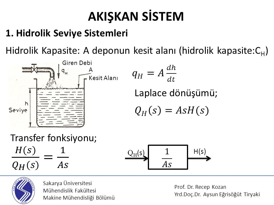 AKIŞKAN SİSTEM 𝐻(𝑠) 𝑄 𝐻 (𝑠) = 1 𝐴𝑠 1. Hidrolik Seviye Sistemleri