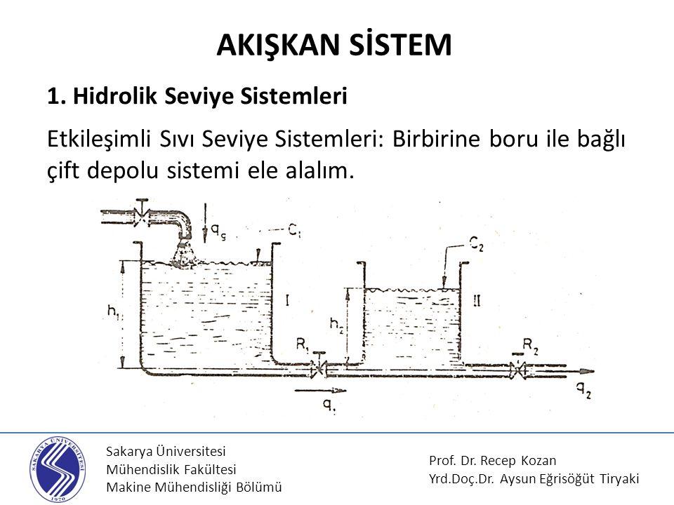 AKIŞKAN SİSTEM 1. Hidrolik Seviye Sistemleri Etkileşimli Sıvı Seviye Sistemleri: Birbirine boru ile bağlı çift depolu sistemi ele alalım.