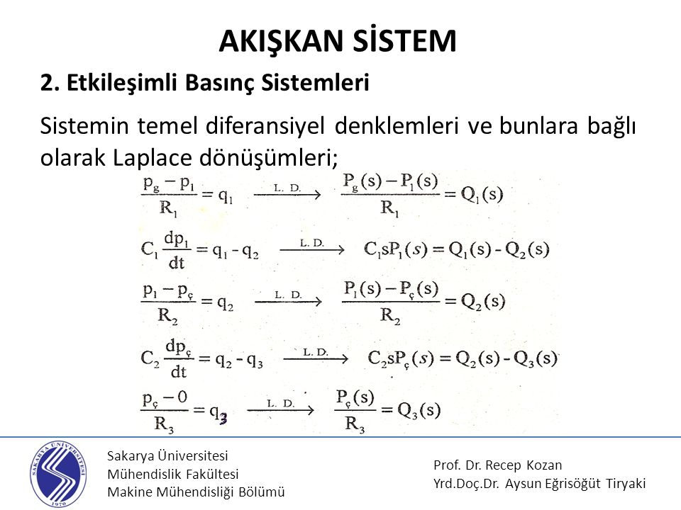 AKIŞKAN SİSTEM 2. Etkileşimli Basınç Sistemleri Sistemin temel diferansiyel denklemleri ve bunlara bağlı olarak Laplace dönüşümleri;