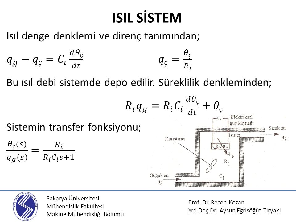 ISIL SİSTEM