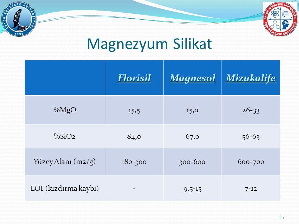 Magnezyum Silikat Florisil Magnesol Mizukalife %MgO 15,5 15,0 26-33
