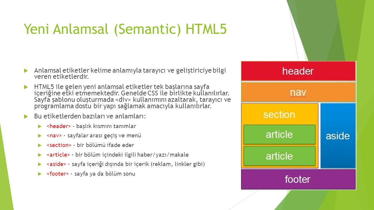 Yeni Anlamsal (Semantic) HTML5