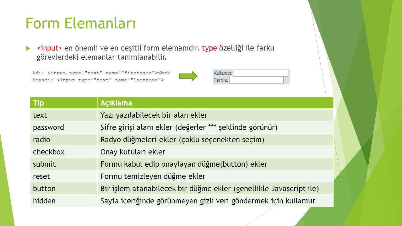 Form Elemanları <input> en önemli ve en çeşitli form elemanıdır. type özelliği ile farklı görevlerdeki elemanlar tanımlanabilir.