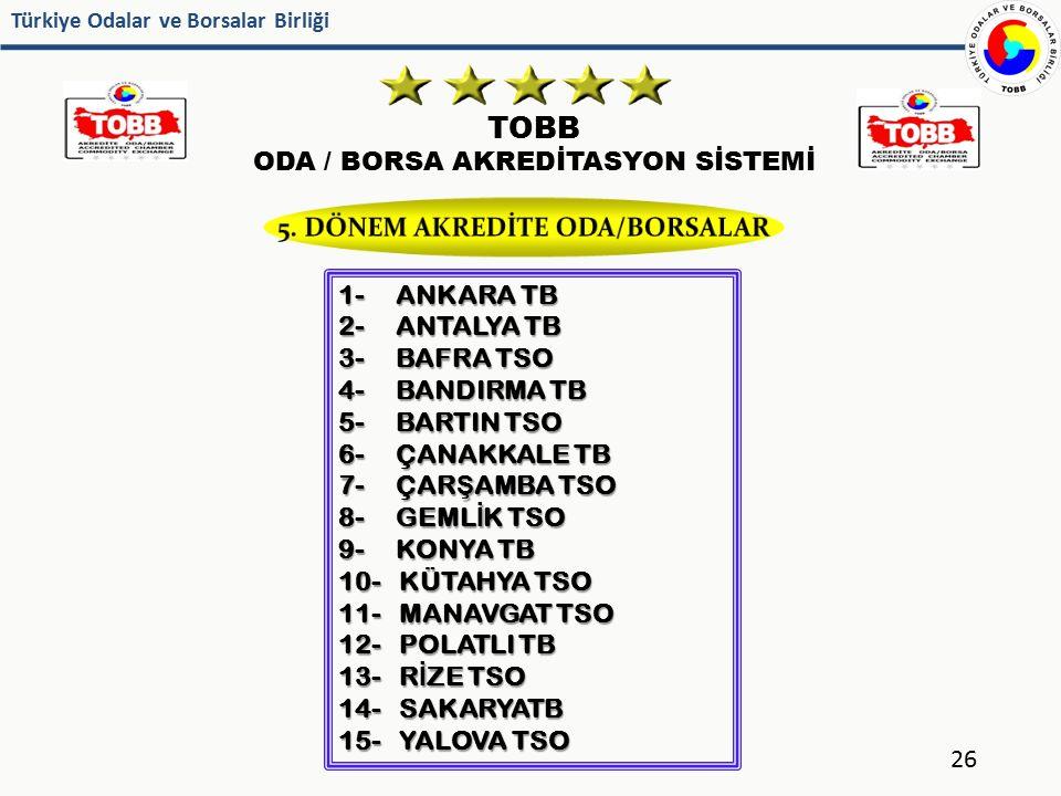 5. DÖNEM AKREDİTE ODA/BORSALAR
