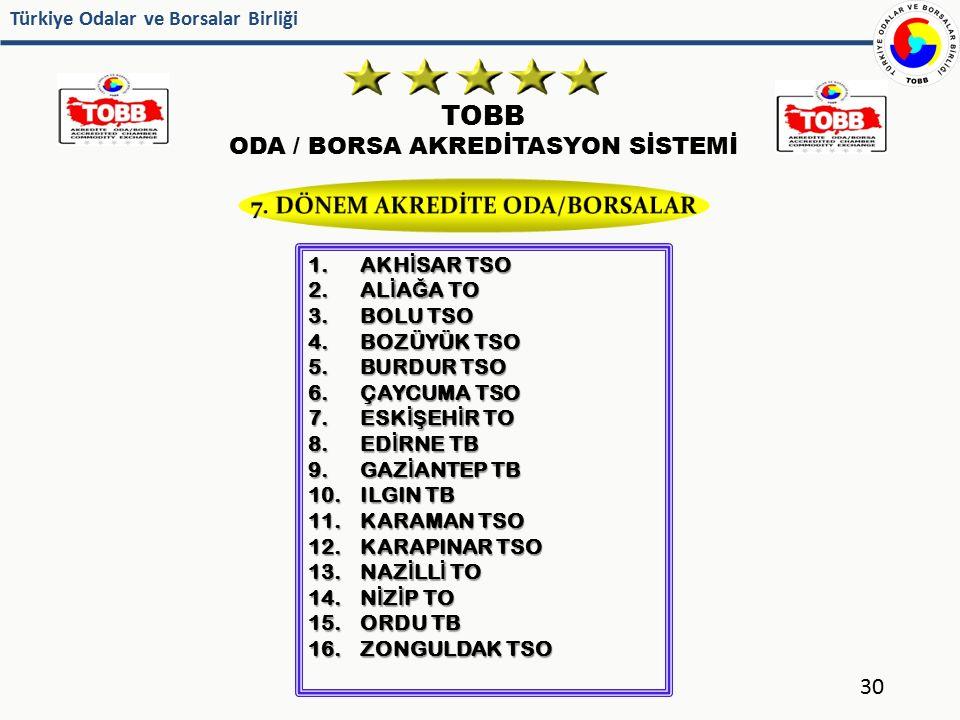 7. DÖNEM AKREDİTE ODA/BORSALAR