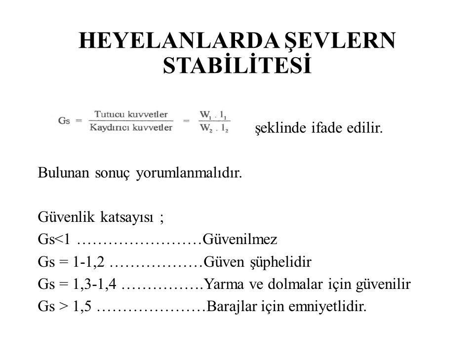 HEYELANLARDA ŞEVLERN STABİLİTESİ