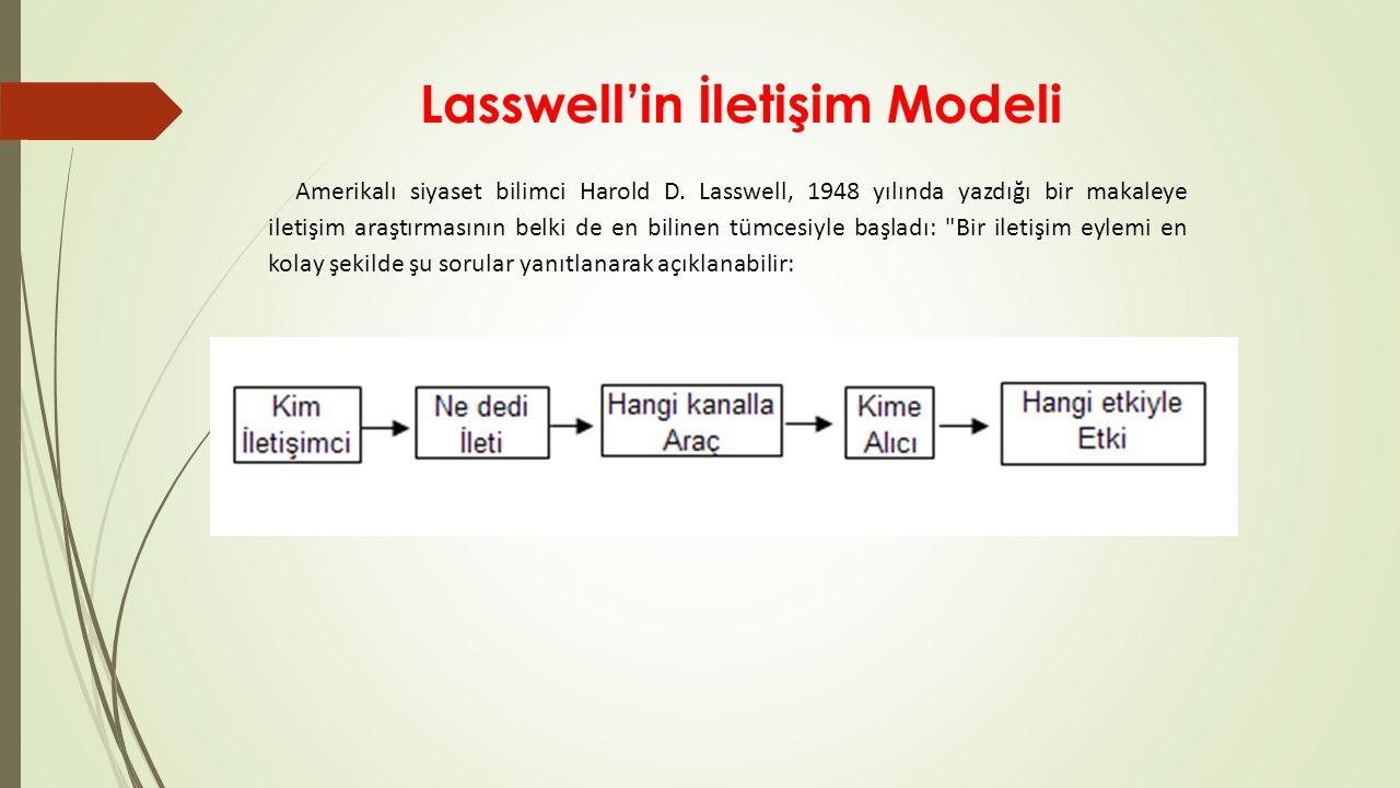 Lasswell'in İletişim Modeli