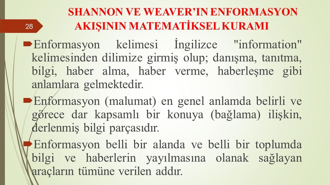 SHANNON VE WEAVER'IN ENFORMASYON AKIŞININ MATEMATİKSEL KURAMI