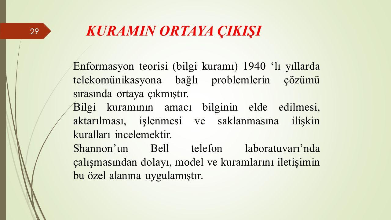 KURAMIN ORTAYA ÇIKIŞI Enformasyon teorisi (bilgi kuramı) 1940 'lı yıllarda telekomünikasyona bağlı problemlerin çözümü sırasında ortaya çıkmıştır.