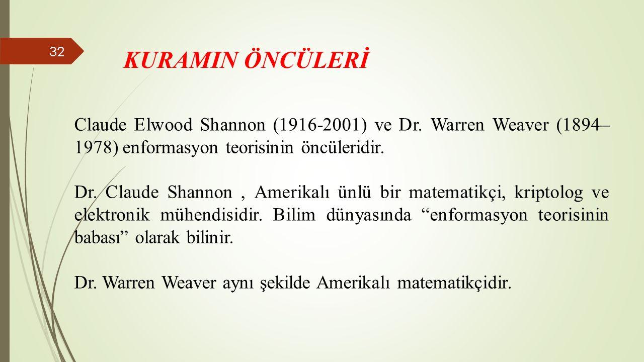 KURAMIN ÖNCÜLERİ Claude Elwood Shannon (1916-2001) ve Dr. Warren Weaver (1894–1978) enformasyon teorisinin öncüleridir.