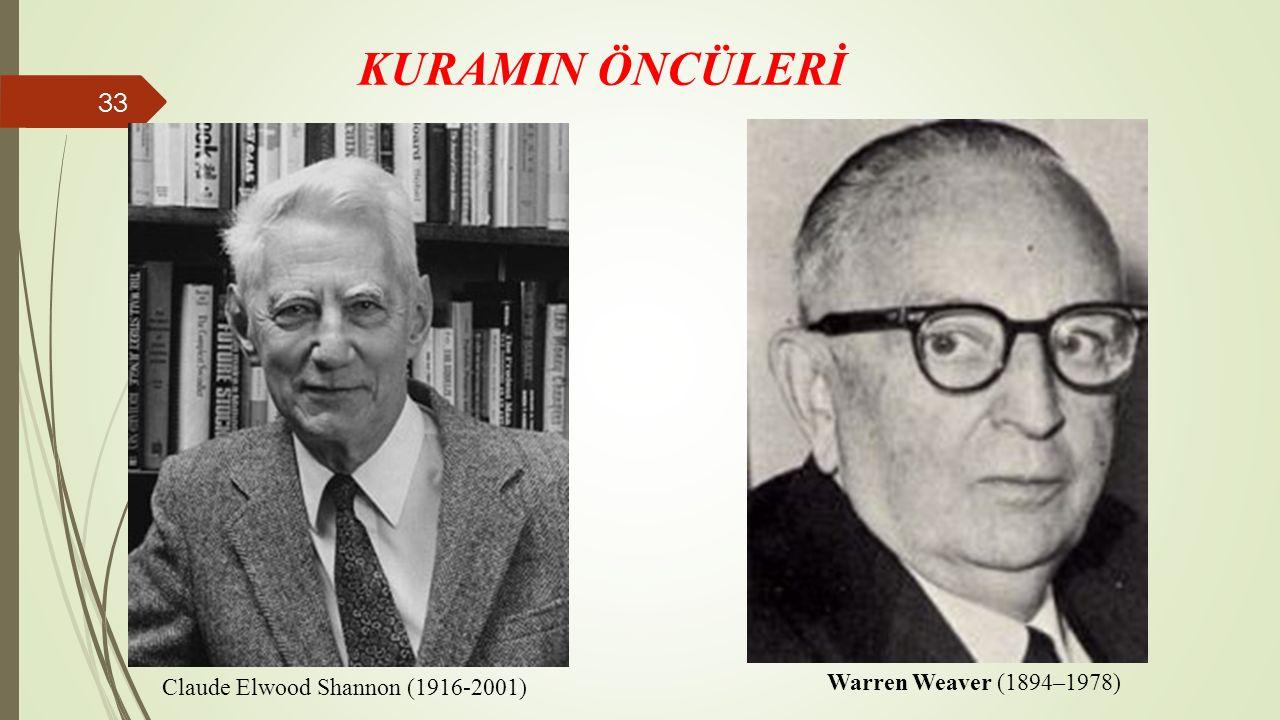 KURAMIN ÖNCÜLERİ Warren Weaver (1894–1978)
