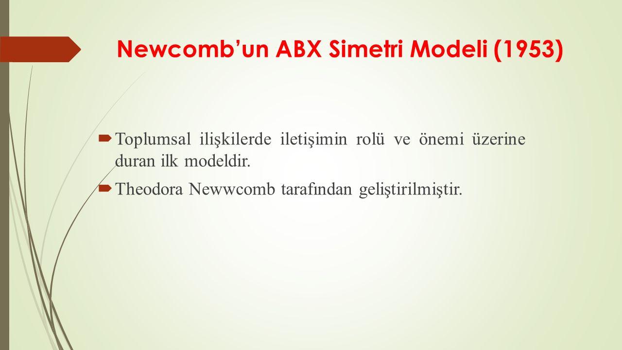 Newcomb'un ABX Simetri Modeli (1953)