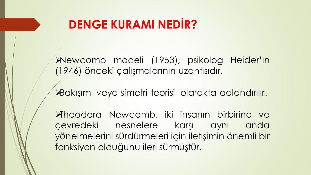 DENGE KURAMI NEDİR Newcomb modeli (1953), psikolog Heider'ın (1946) önceki çalışmalarının uzantısıdır.