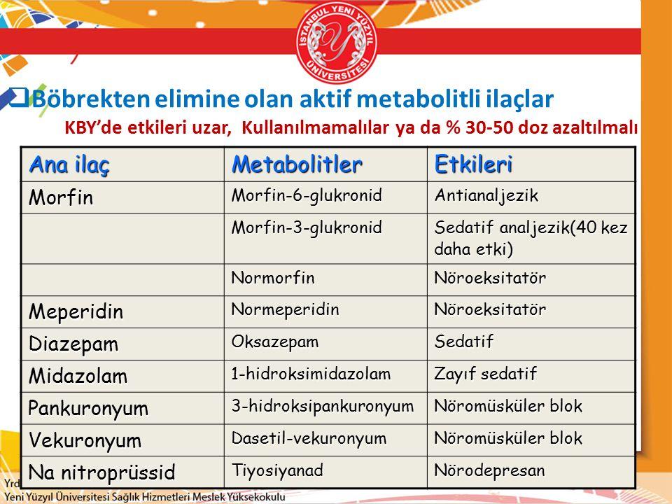 Böbrekten elimine olan aktif metabolitli ilaçlar KBY'de etkileri uzar, Kullanılmamalılar ya da % 30-50 doz azaltılmalı
