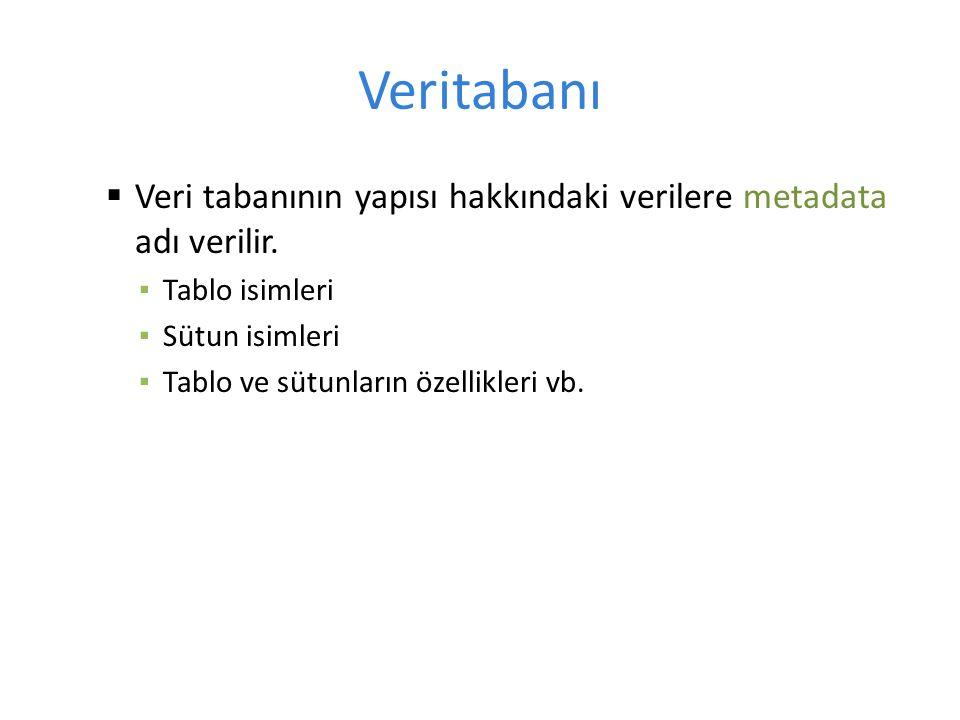 Veritabanı Veri tabanının yapısı hakkındaki verilere metadata adı verilir. Tablo isimleri. Sütun isimleri.