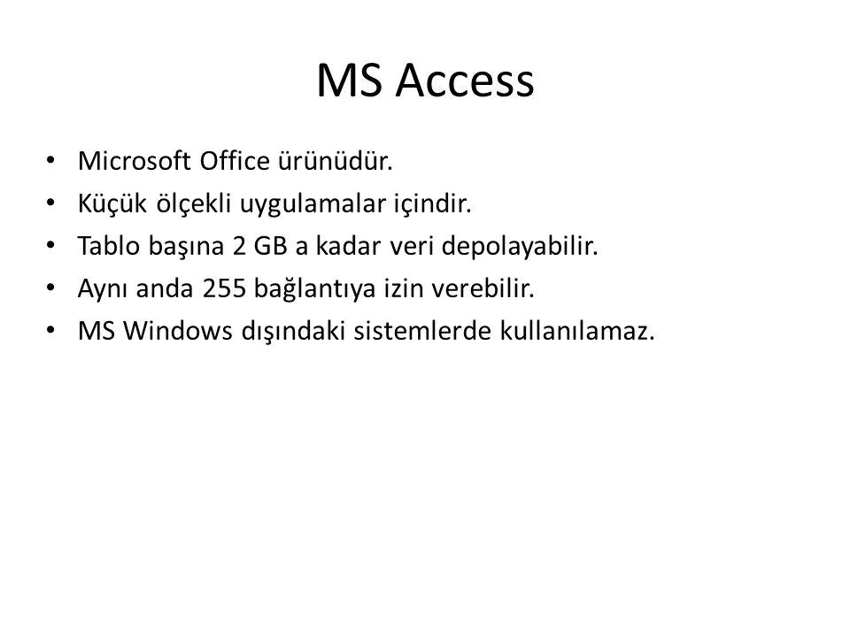 MS Access Microsoft Office ürünüdür.