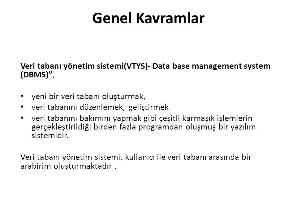 Genel Kavramlar Veri tabanı yönetim sistemi(VTYS)- Data base management system (DBMS) , yeni bir veri tabanı oluşturmak,