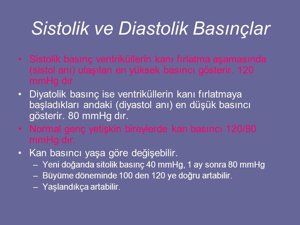 Sistolik ve Diastolik Basınçlar