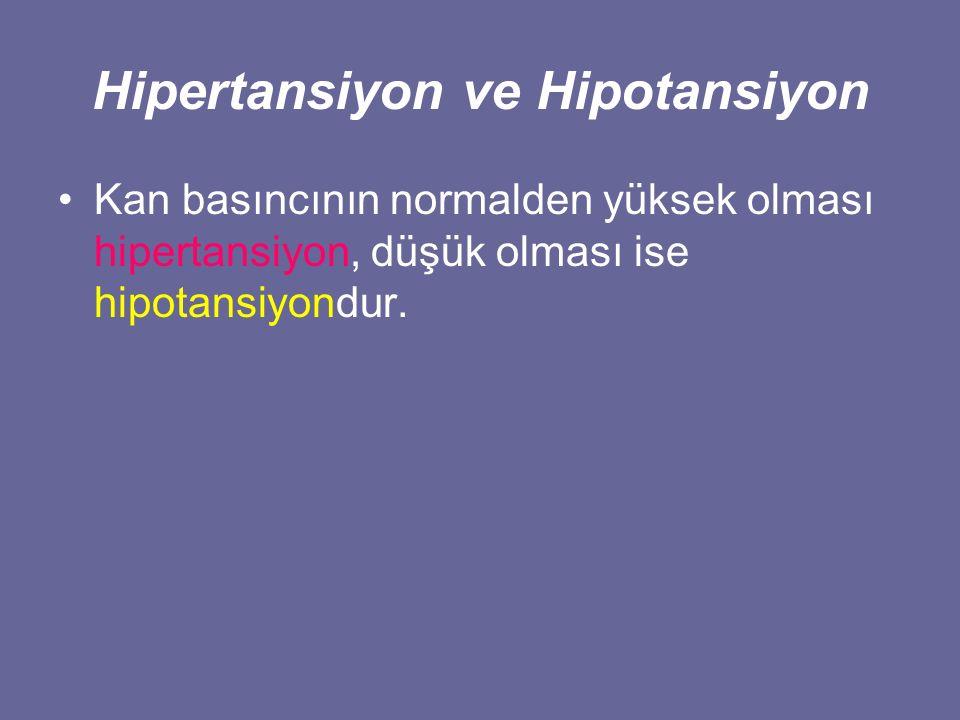 Hipertansiyon ve Hipotansiyon