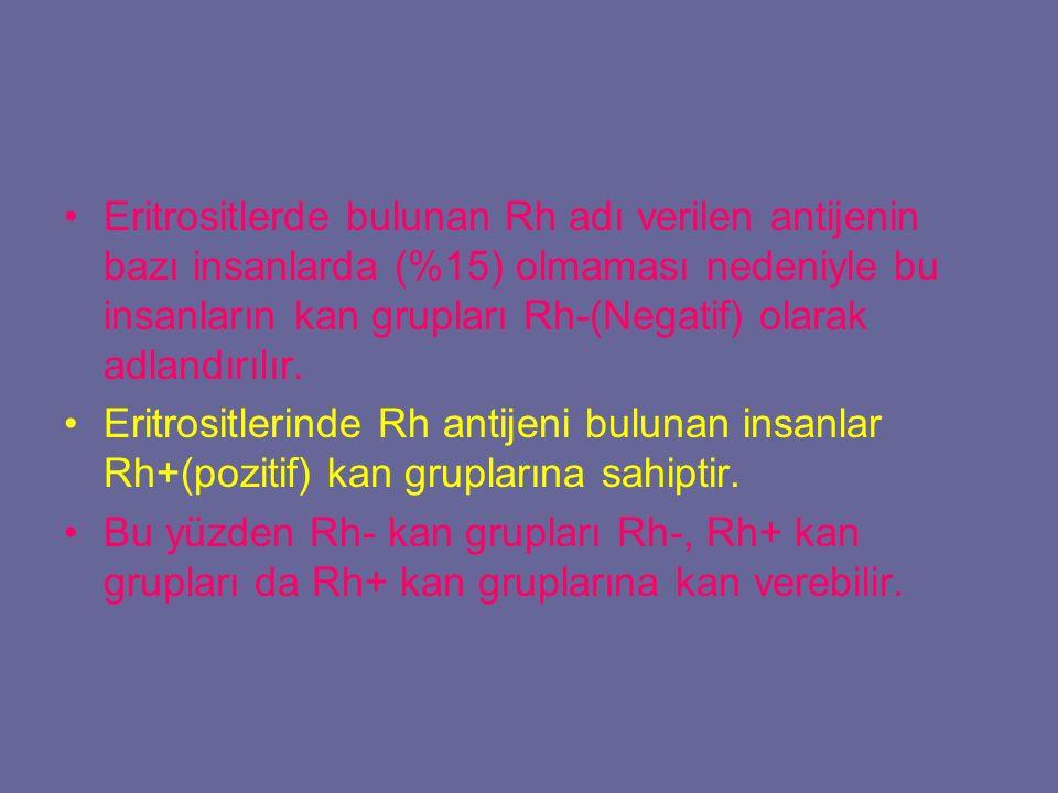 Eritrositlerde bulunan Rh adı verilen antijenin bazı insanlarda (%15) olmaması nedeniyle bu insanların kan grupları Rh-(Negatif) olarak adlandırılır.