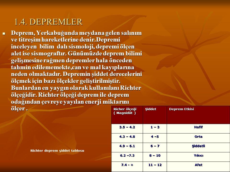 1.4. DEPREMLER