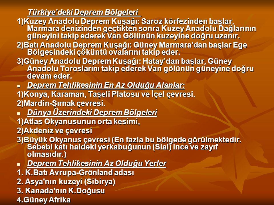 Türkiye'deki Deprem Bölgeleri