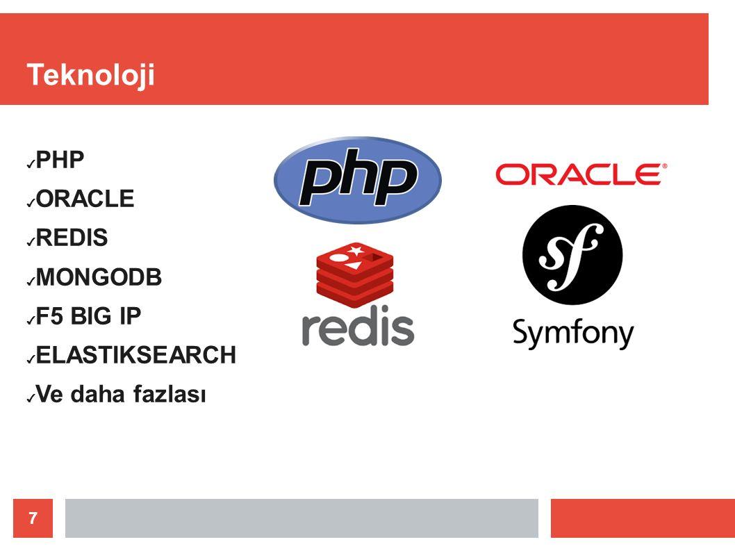 Teknoloji PHP ORACLE REDIS MONGODB F5 BIG IP ELASTIKSEARCH