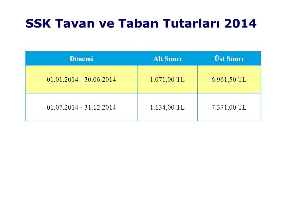 SSK Tavan ve Taban Tutarları 2014