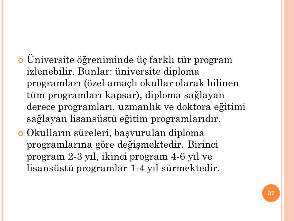 Üniversite öğreniminde üç farklı tür program izlenebilir