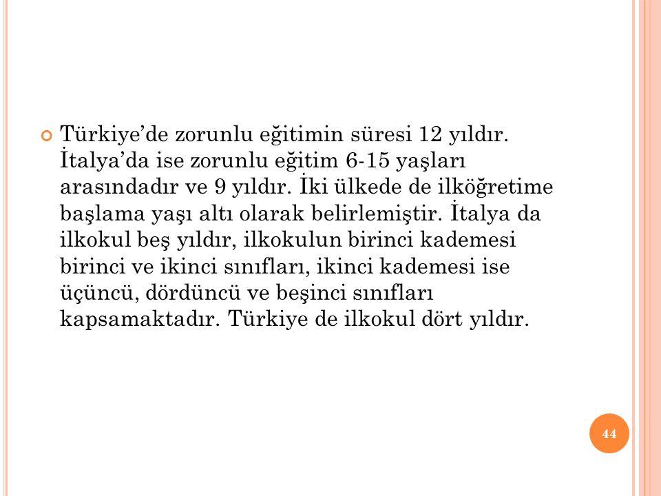Türkiye'de zorunlu eğitimin süresi 12 yıldır