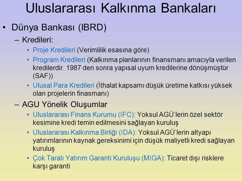 Uluslararası Kalkınma Bankaları