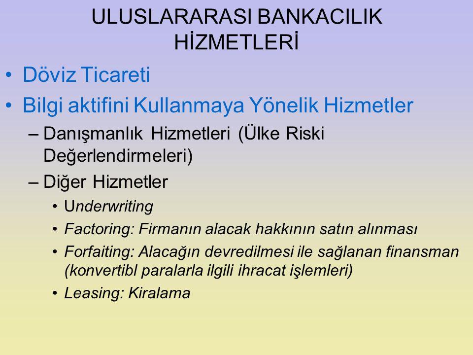 ULUSLARARASI BANKACILIK HİZMETLERİ