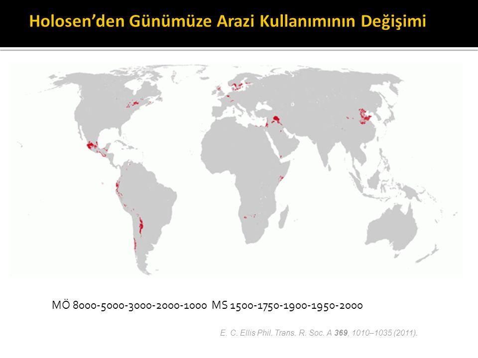 Holosen'den Günümüze Arazi Kullanımının Değişimi