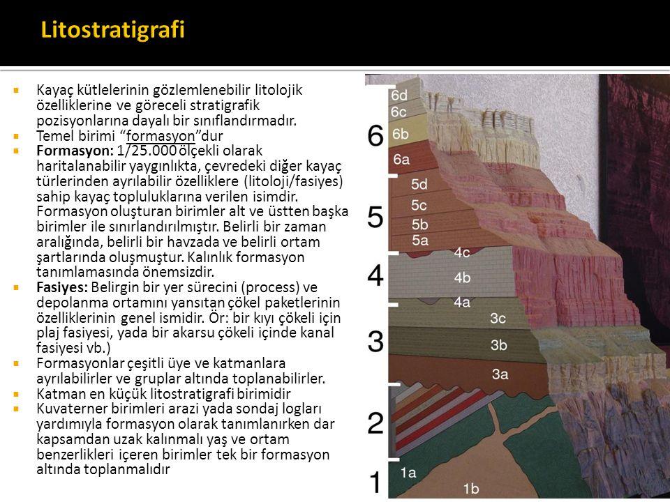 Litostratigrafi Kayaç kütlelerinin gözlemlenebilir litolojik özelliklerine ve göreceli stratigrafik pozisyonlarına dayalı bir sınıflandırmadır.