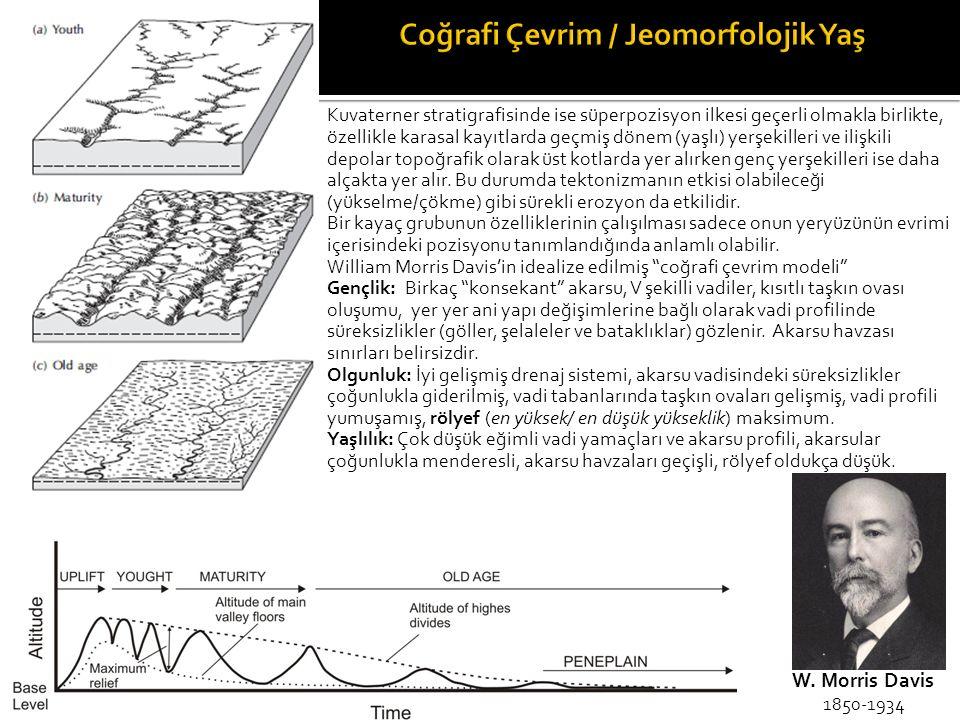 Coğrafi Çevrim / Jeomorfolojik Yaş