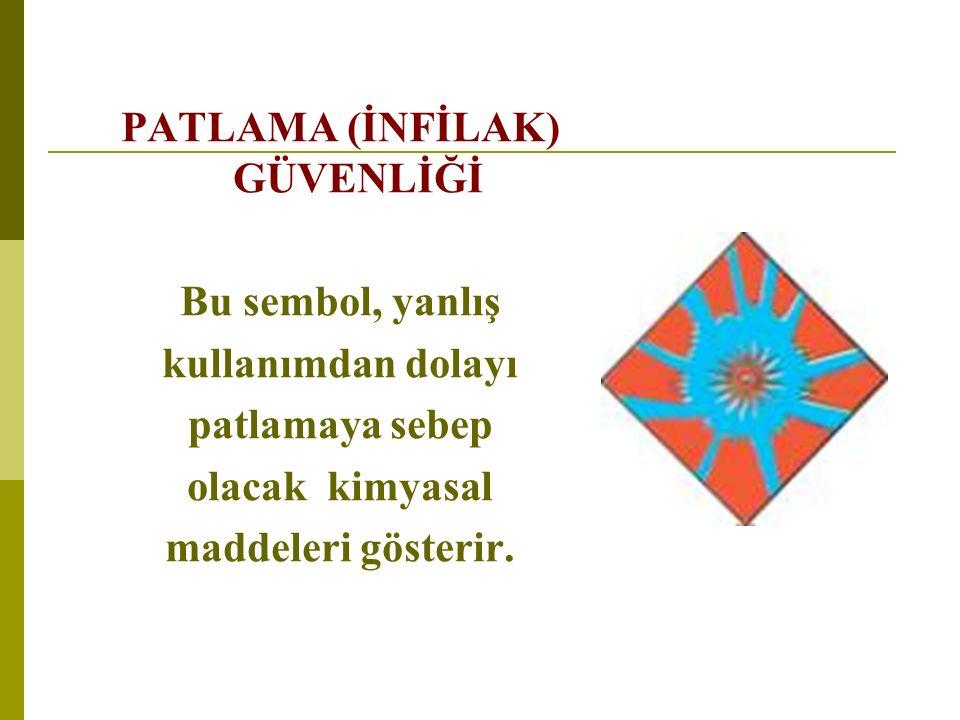 PATLAMA (İNFİLAK) GÜVENLİĞİ