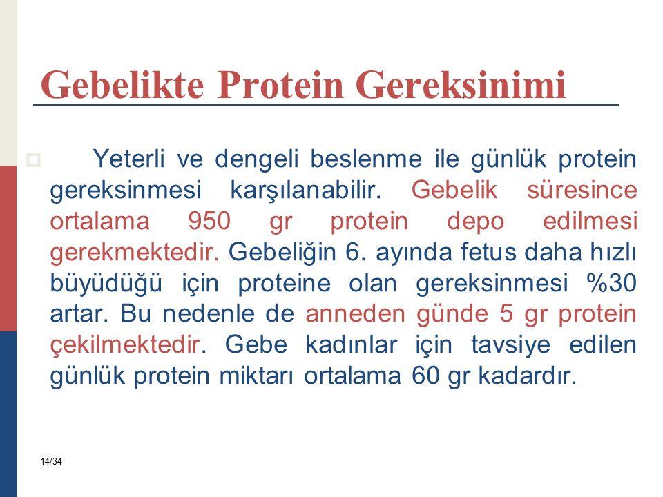 Gebelikte Protein Gereksinimi