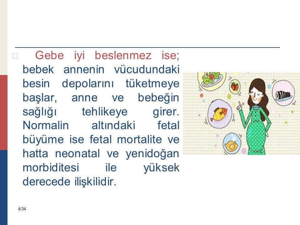 Gebe iyi beslenmez ise; bebek annenin vücudundaki besin depolarını tüketmeye başlar, anne ve bebeğin sağlığı tehlikeye girer.