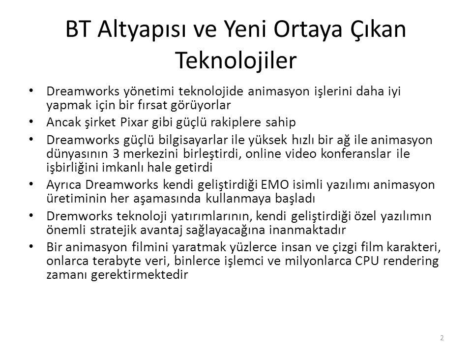 BT Altyapısı ve Yeni Ortaya Çıkan Teknolojiler