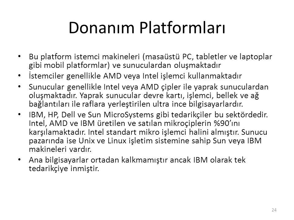 Donanım Platformları Bu platform istemci makineleri (masaüstü PC, tabletler ve laptoplar gibi mobil platformlar) ve sunuculardan oluşmaktadır.