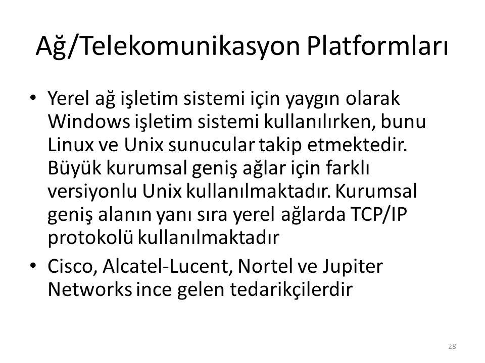 Ağ/Telekomunikasyon Platformları