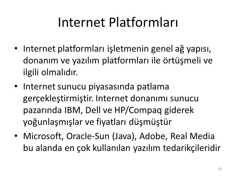 Internet Platformları