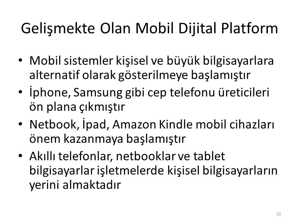 Gelişmekte Olan Mobil Dijital Platform